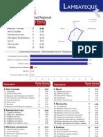 INCORE 2012 Lambayeque PDF