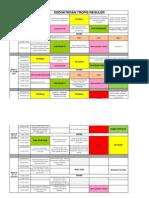 Jadwal Kuliah Kedokteran Tropis Reguler 2012-2013