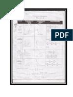 Metodos Numericos -Funciones Alisadoras y Regresion Lineal