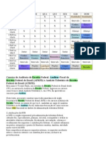 Modelo Cronograma de Estudos