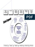 Facilitator's guide 2
