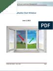 Lighthouse Weekly Chart Window - 2013-06-02