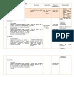 CRONOGRAMA DE ACTIVIDADES (3).docx