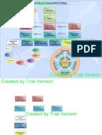 Estructura Pastoral PDF