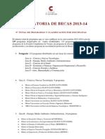 Convocatoria de Becas Fundacion Carolina 2013-2014