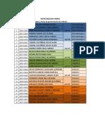 Programacion Articulos -Biotecnologia Horas