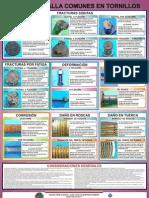 Afiche Falla Tornillos E Espejo Sept 2011 500x700