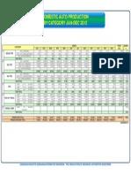 bycat_prod_jandec_2012.pdf