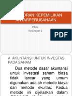 PELAPORAN KEPEMILIKAN ANTARPERUSAHAAN.pptx