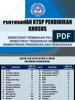 Kebijakan Direktorat PKLK Dikmen