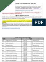 2012-13 Semester 2 Exams Schedule (1)