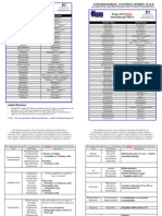 ACB Anticholingergic Possibles Handout 040412