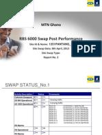 Status Report No 2 1231PANTANG 2 ( - 24 Hours)