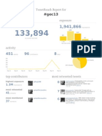 Twitter analysis from the Graduate Employment Conference 2013.
