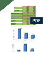 formule pt calculu indicatorilor de risc bancar