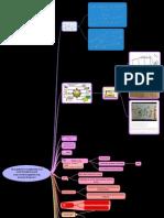 Les 15 elements communs aux cartes.pdf