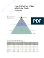 Global Wealth Charts _ Pp