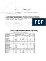 Monetary Policy Interest rates