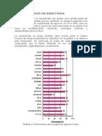 Caracteristicas de Los Jugos y Pulpa[1]