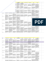 PERIOD 1 JASMINE PEREZ Conley Spreadsheet - Key Cognitive Strategies