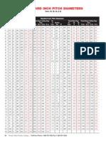 Standard Inch Pitch Diameters Pg54