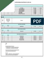 2005 GMDAT Mode6 Website File_1a