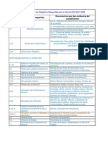 Orientación sobre los registros requeridos por ISO-9000