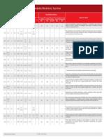tabela aço inox aplicações típicas