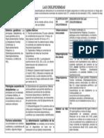 Las Dislipidemias Biokimaica (2)