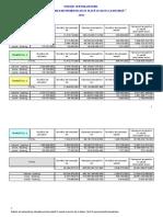 Statistica Utilizare IB 1.4