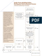 Earthquake Prone Building Assessment Process Flowcharts Pg4 5