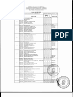 PENSUM EDUCACION INTEGRAL 2009.pdf