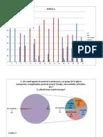Gráficos_de_encuestas