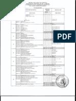 PENSUM INGENIERIA DE TELECOMUNICACIONES 2010.pdf