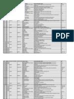 Ap10 Calc Frq Coll Index