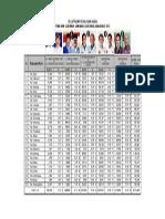 Hasil Pleno Terbuka Pilgub Jabar 2013 Untuk Rekapitulasi Pilgub 2013-Web1