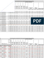 Structural Steel Sectional Properties
