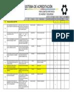 ACREDITACIÓN DEL CPHS_BUENAS PRACTICAS.pdf