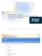 United States Constitution Amendment Survey | Aspen Ideas Festival - Penn Schoen Berland (PSB)