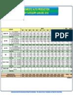 bycat_prod_jandec_2010.pdf