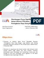 IA ITB Utk Daya Saing Indonesia - APK