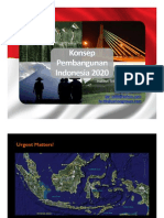 Konsep Pembangunan Indonesia 2020-Present
