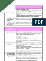 Level 4 description.pdf