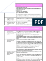 Level 2 description.pdf
