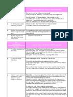 Level 1 description.pdf