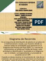 Diagrama de Recorrido,Hombremaquinna y Bimanual