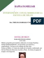 Clase 9 Intervención con el Modelo de la Esuela e Milán-R