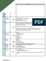 contenidos prueba sintesis 1° a 4°