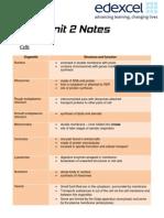 Edexcel Bio 2 Notes