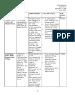 TE 407 - Curriculum Map
